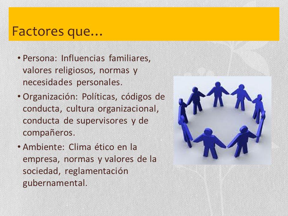 Factores que… Persona: Influencias familiares, valores religiosos, normas y necesidades personales.