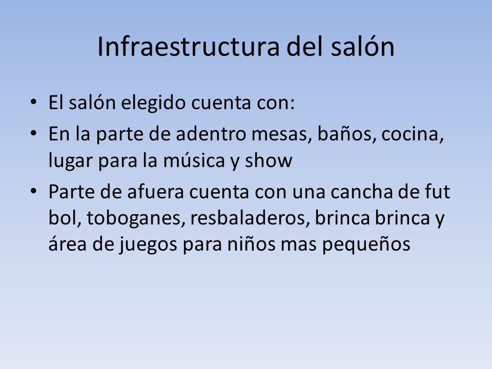 Infraestructura del salón