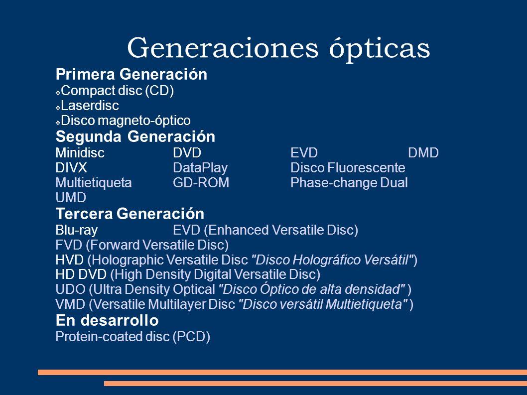 Generaciones ópticas Primera Generación Segunda Generación