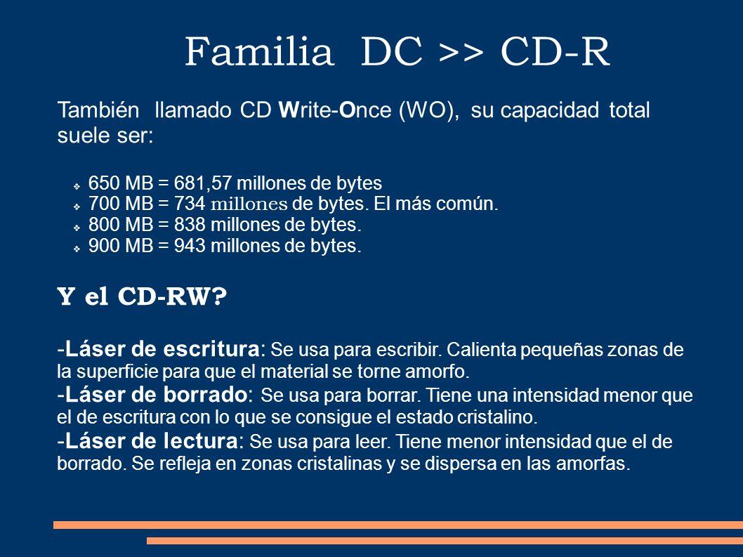 Familia DC >> CD-R