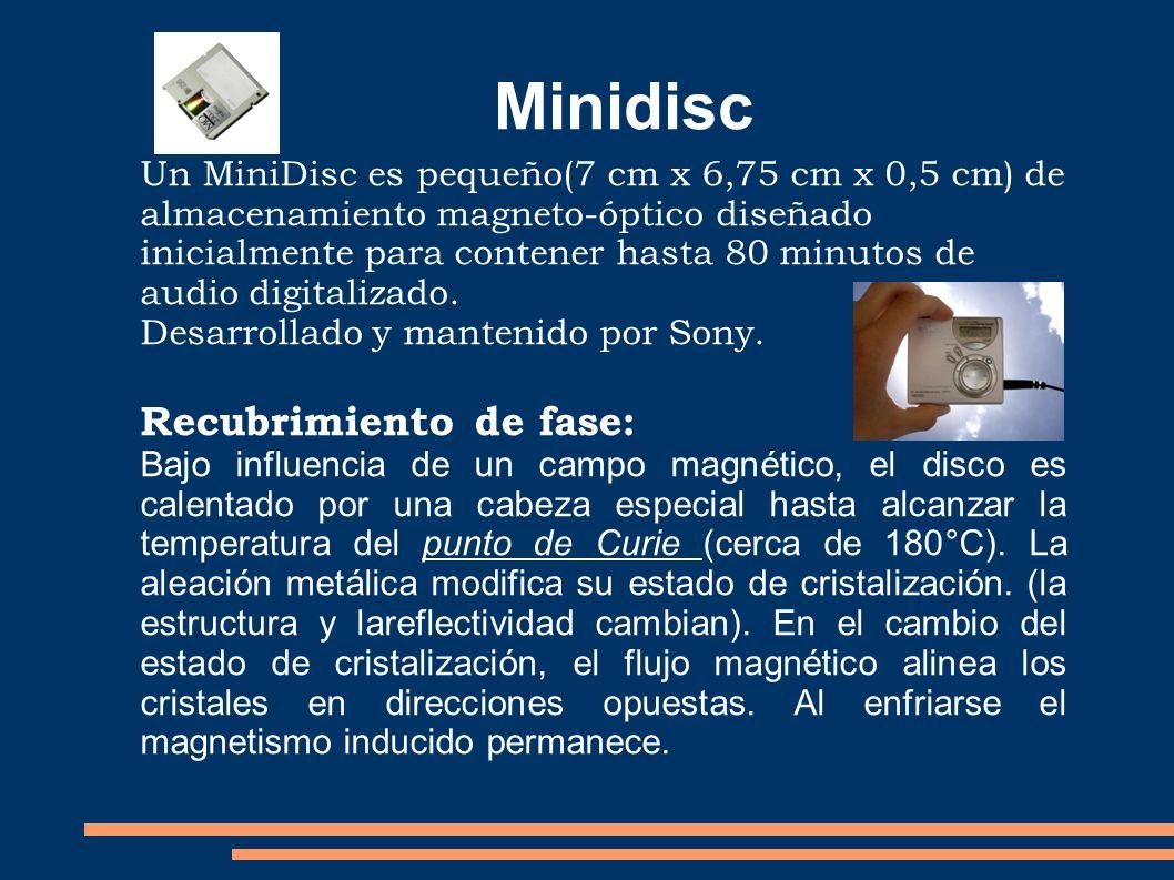 Minidisc Recubrimiento de fase: