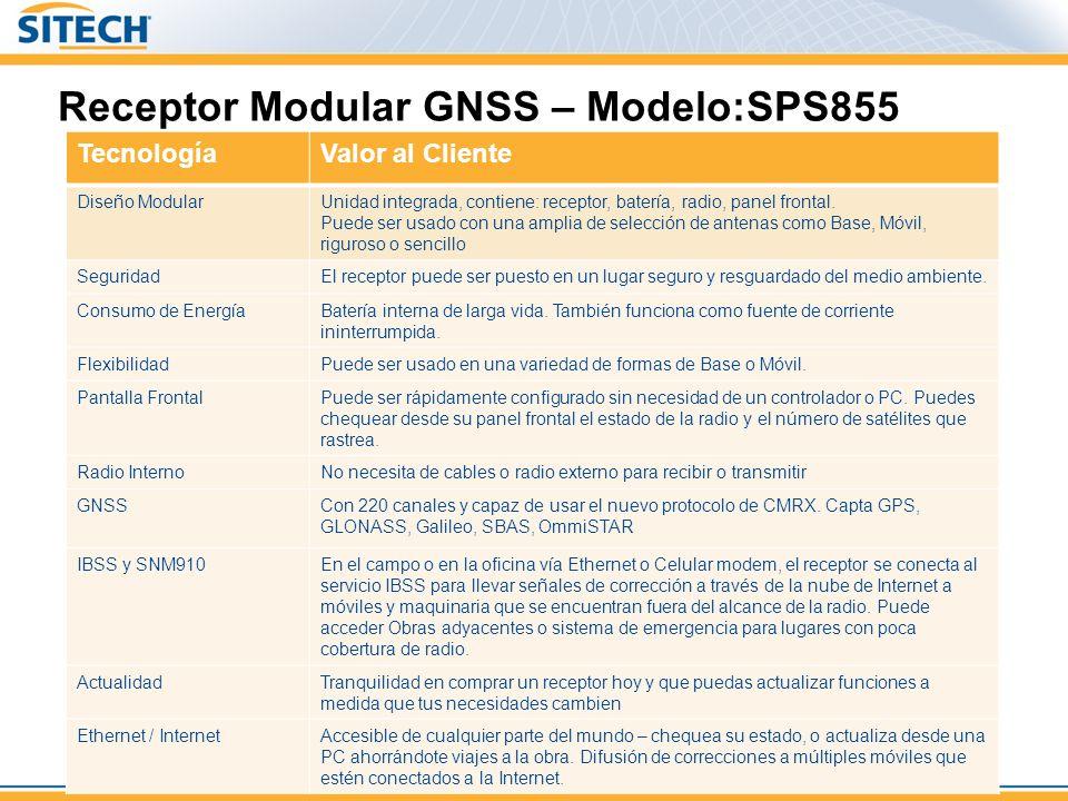 Receptor Modular GNSS – Modelo:SPS855