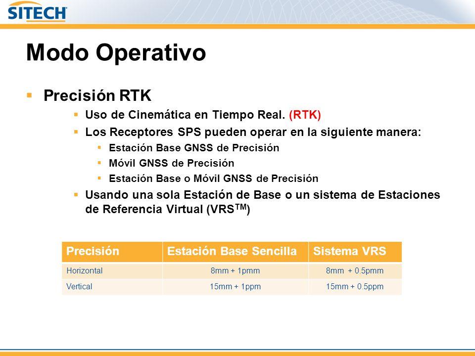 Modo Operativo Precisión RTK Uso de Cinemática en Tiempo Real. (RTK)