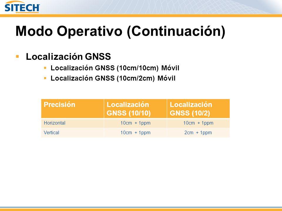 Modo Operativo (Continuación)