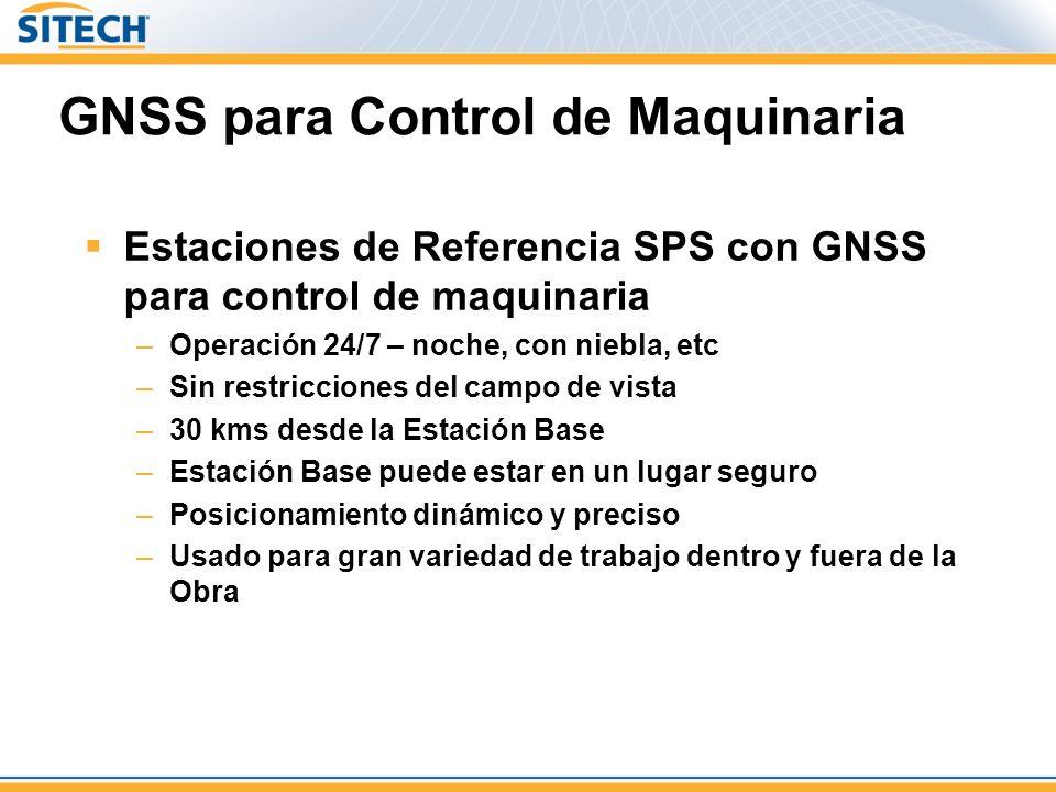 GNSS para Control de Maquinaria