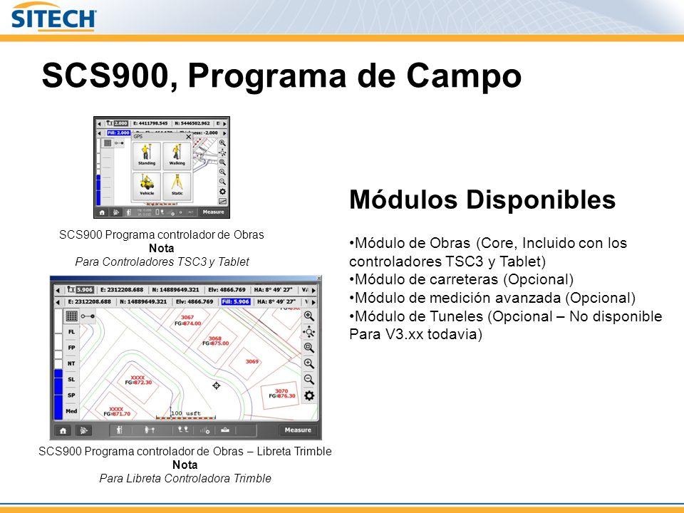 SCS900, Programa de Campo Módulos Disponibles