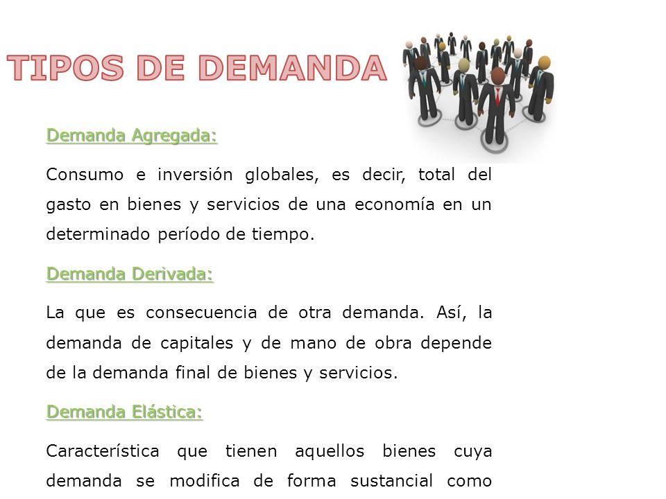 TIPOS DE DEMANDA Demanda Agregada: