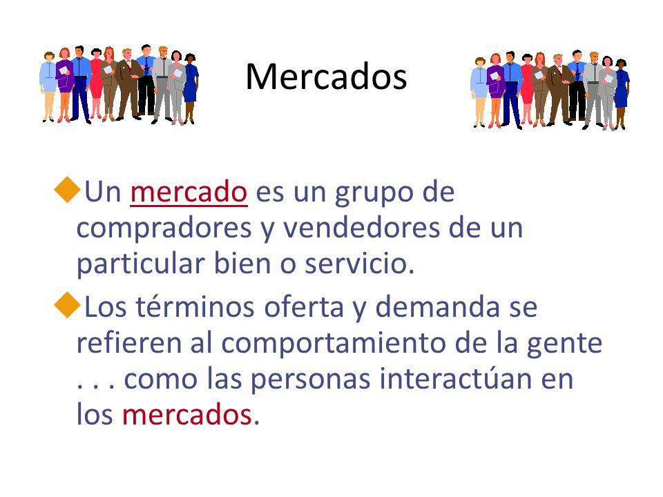 Mercados Un mercado es un grupo de compradores y vendedores de un particular bien o servicio.