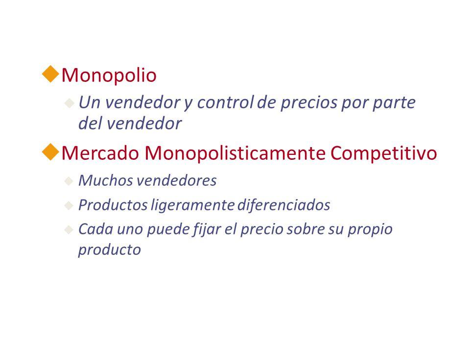 Mercado Monopolisticamente Competitivo