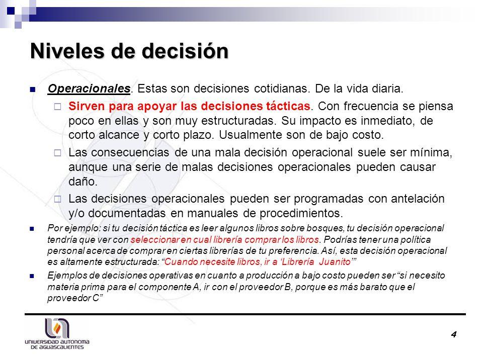 Niveles de decisión Operacionales. Estas son decisiones cotidianas. De la vida diaria.