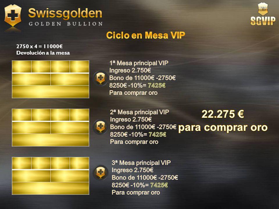 22.275 € para comprar oro Ciclo en Mesa VIP 1ª Mesa principal VIP