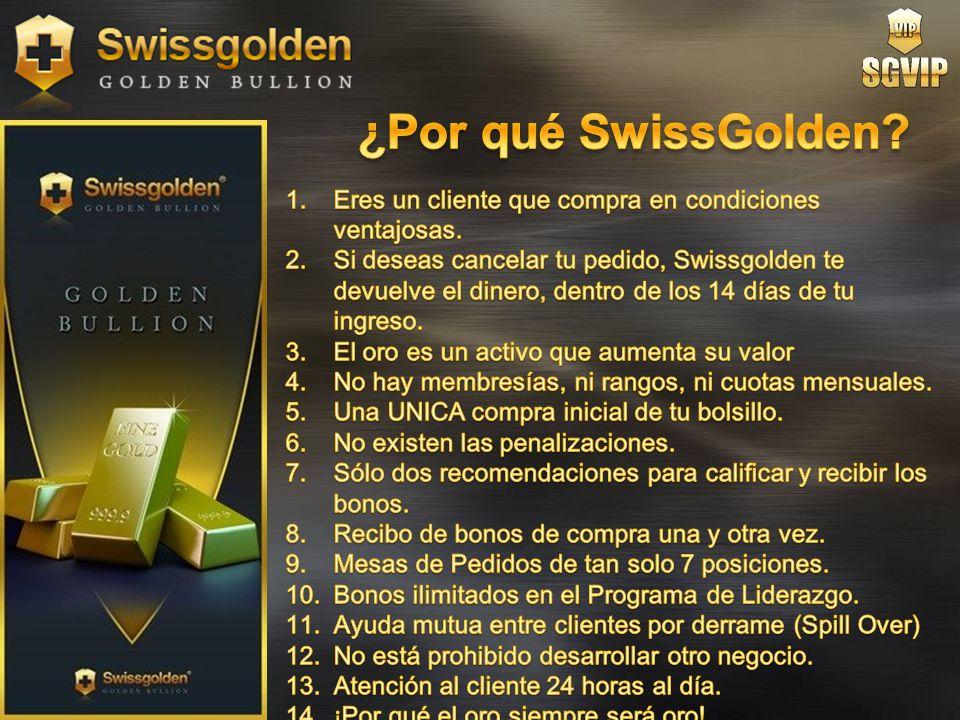 ¿Por qué SwissGolden Eres un cliente que compra en condiciones ventajosas.