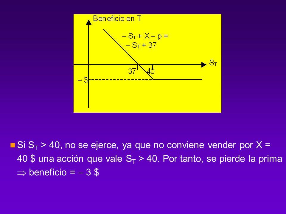 Si ST > 40, no se ejerce, ya que no conviene vender por X = 40 $ una acción que vale ST > 40.