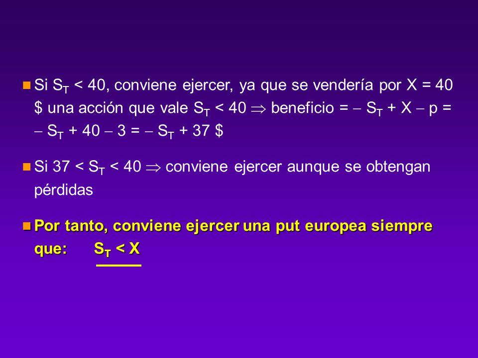 Si ST < 40, conviene ejercer, ya que se vendería por X = 40 $ una acción que vale ST < 40  beneficio =  ST + X  p =  ST + 40  3 =  ST + 37 $
