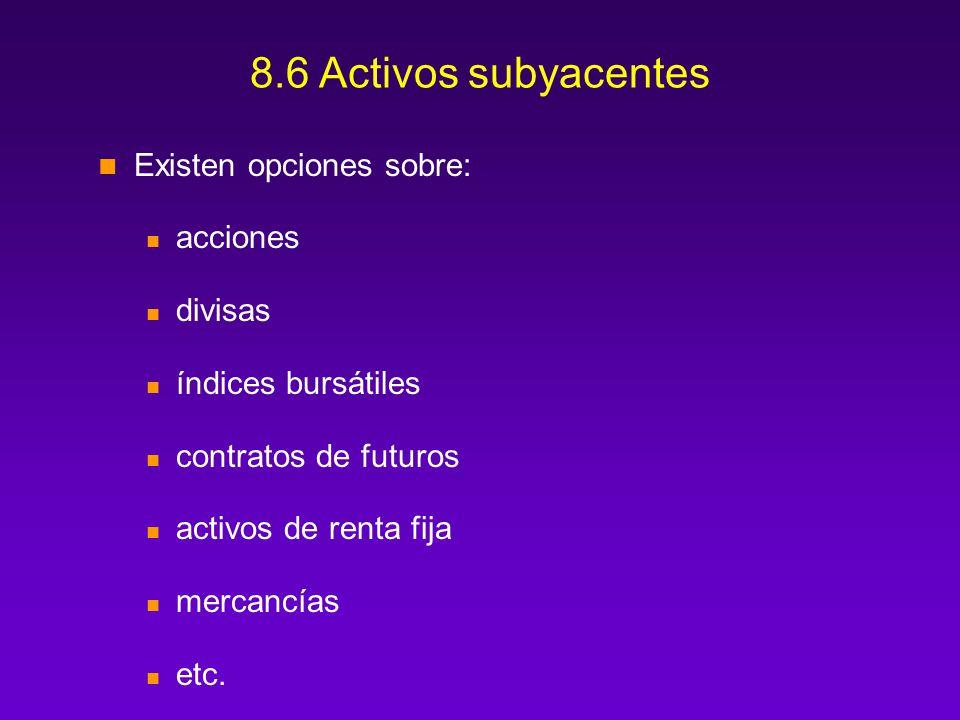 8.6 Activos subyacentes Existen opciones sobre: acciones divisas
