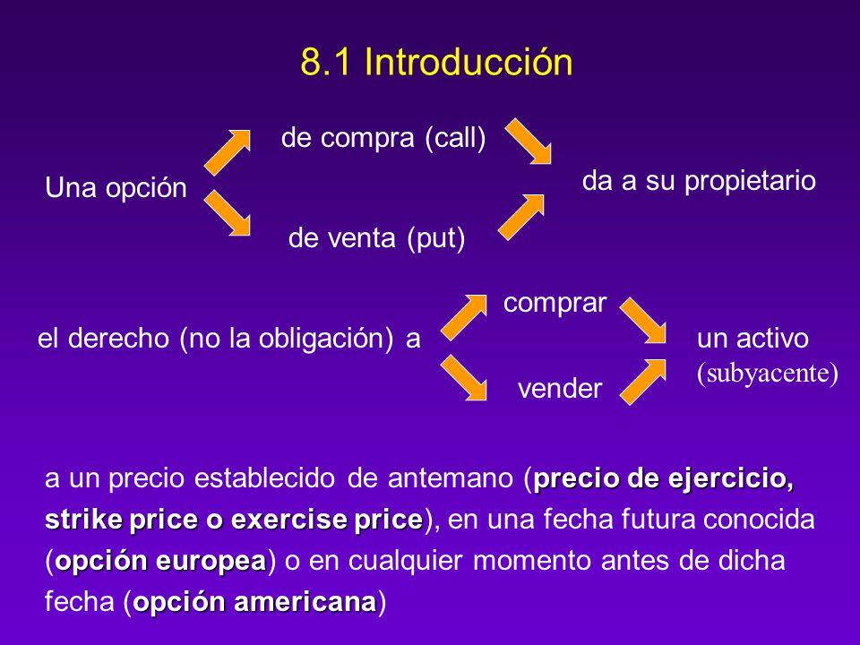 8.1 Introducción de compra (call) da a su propietario Una opción