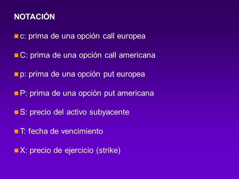 NOTACIÓN c: prima de una opción call europea. C: prima de una opción call americana. p: prima de una opción put europea.