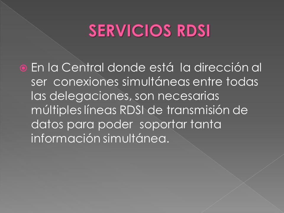 SERVICIOS RDSI
