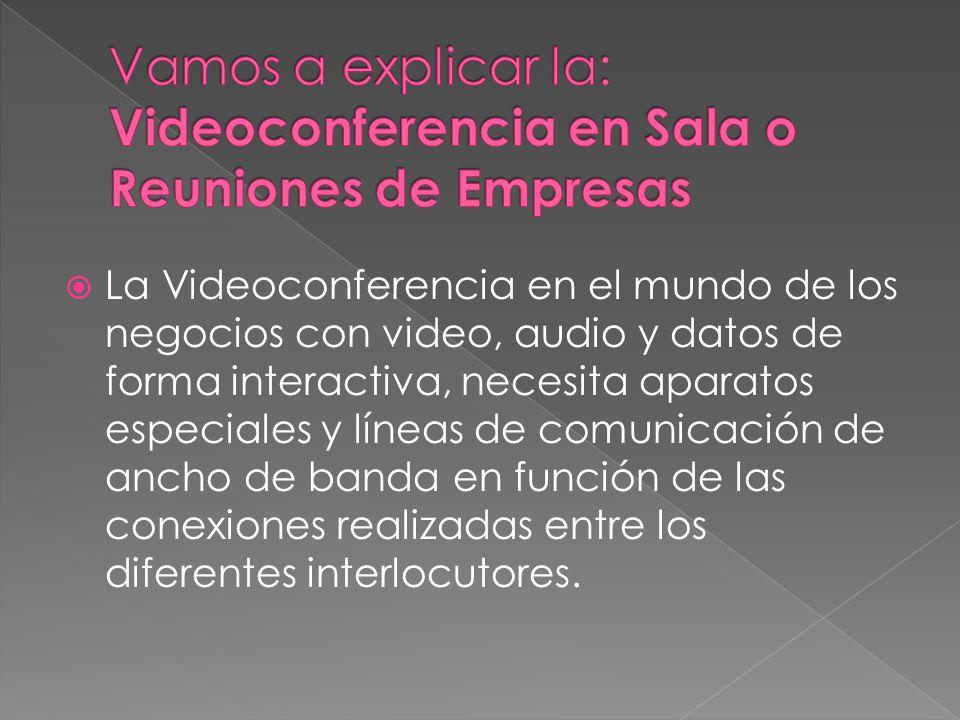 Vamos a explicar la: Videoconferencia en Sala o Reuniones de Empresas
