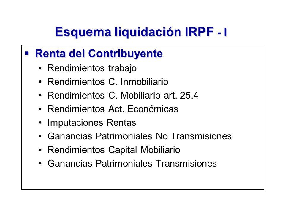 Esquema liquidación IRPF - I