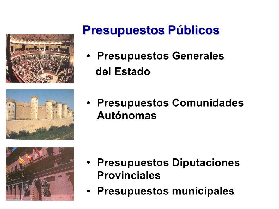 Presupuestos Públicos