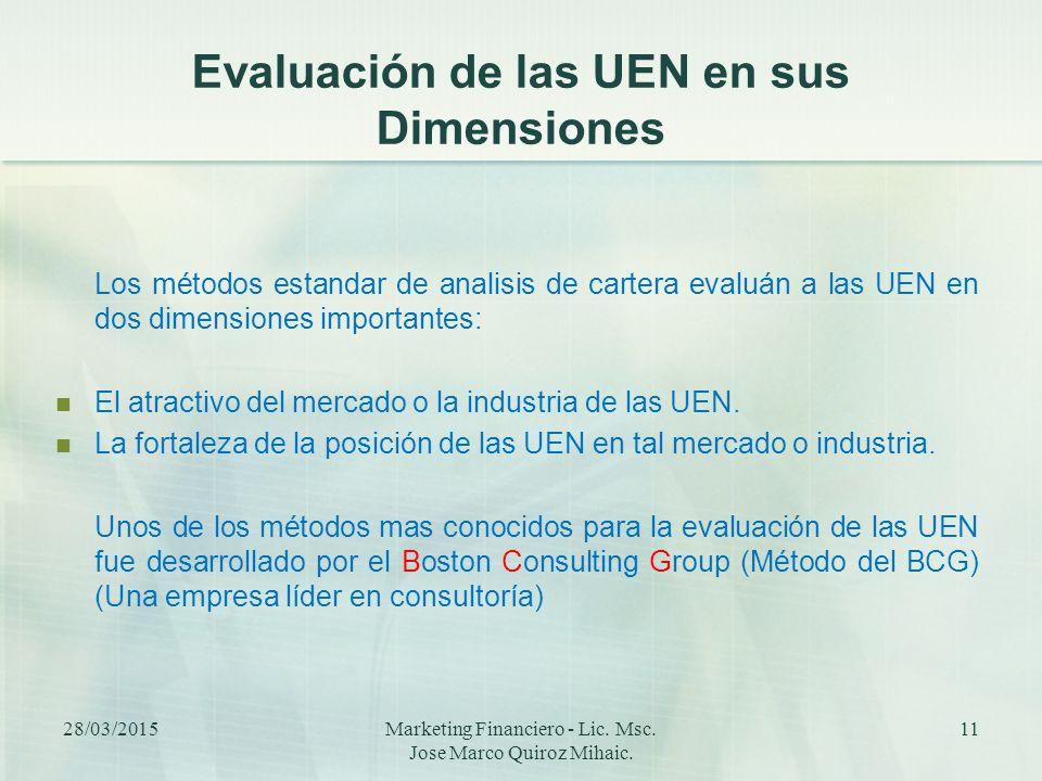 Evaluación de las UEN en sus Dimensiones