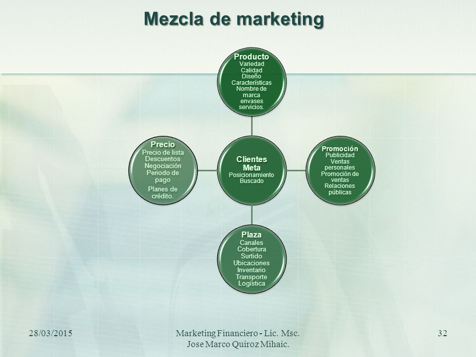 Mezcla de marketing Clientes Meta Posicionamiento Buscado.