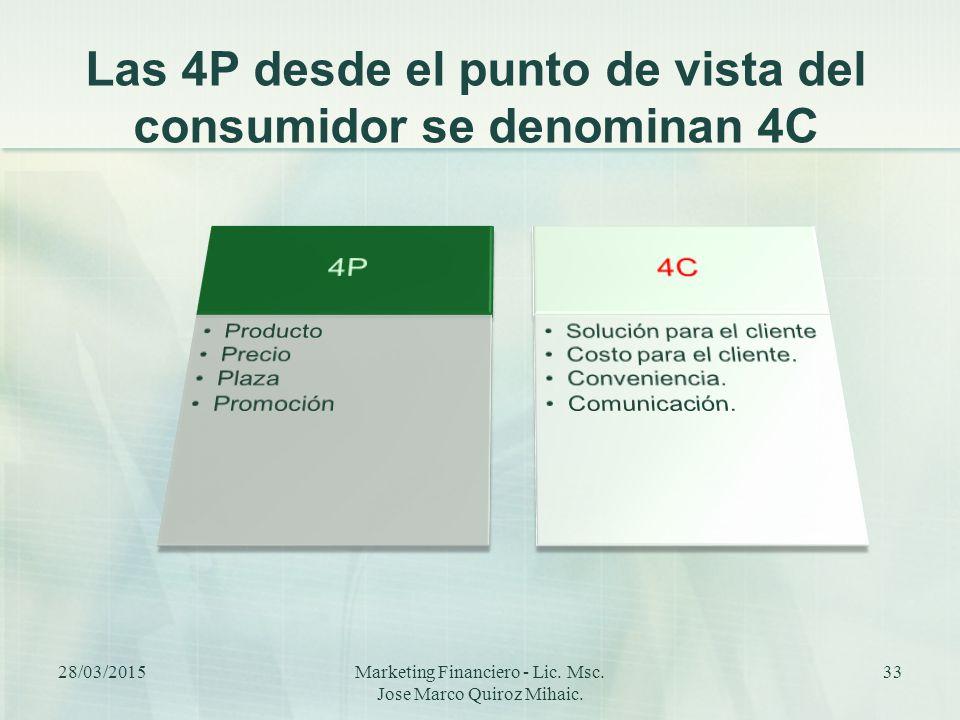 Las 4P desde el punto de vista del consumidor se denominan 4C