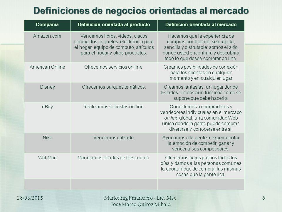 Definiciones de negocios orientadas al mercado