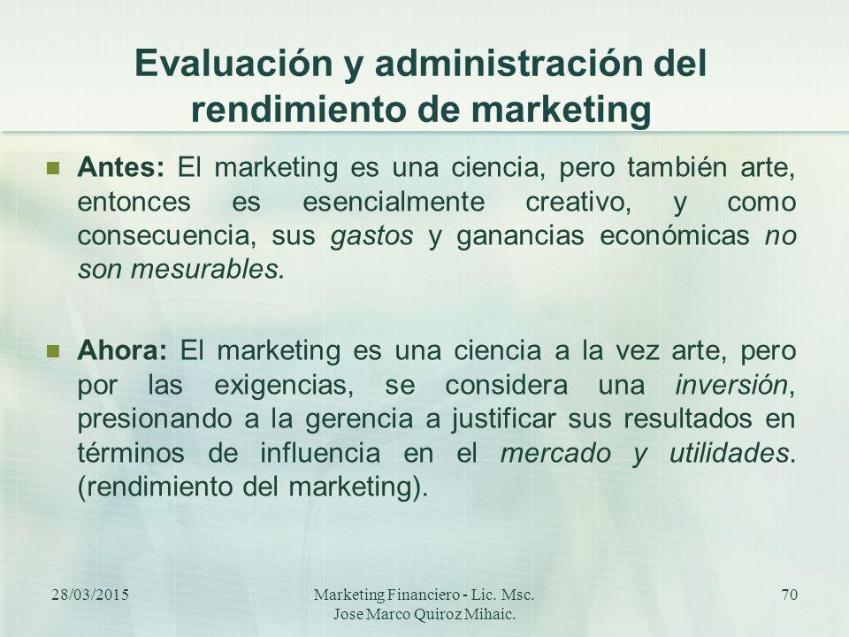 Evaluación y administración del rendimiento de marketing