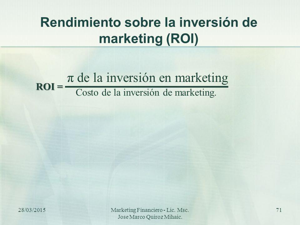 Rendimiento sobre la inversión de marketing (ROI)