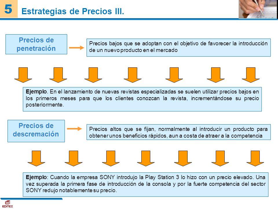 Estrategias de Precios III.