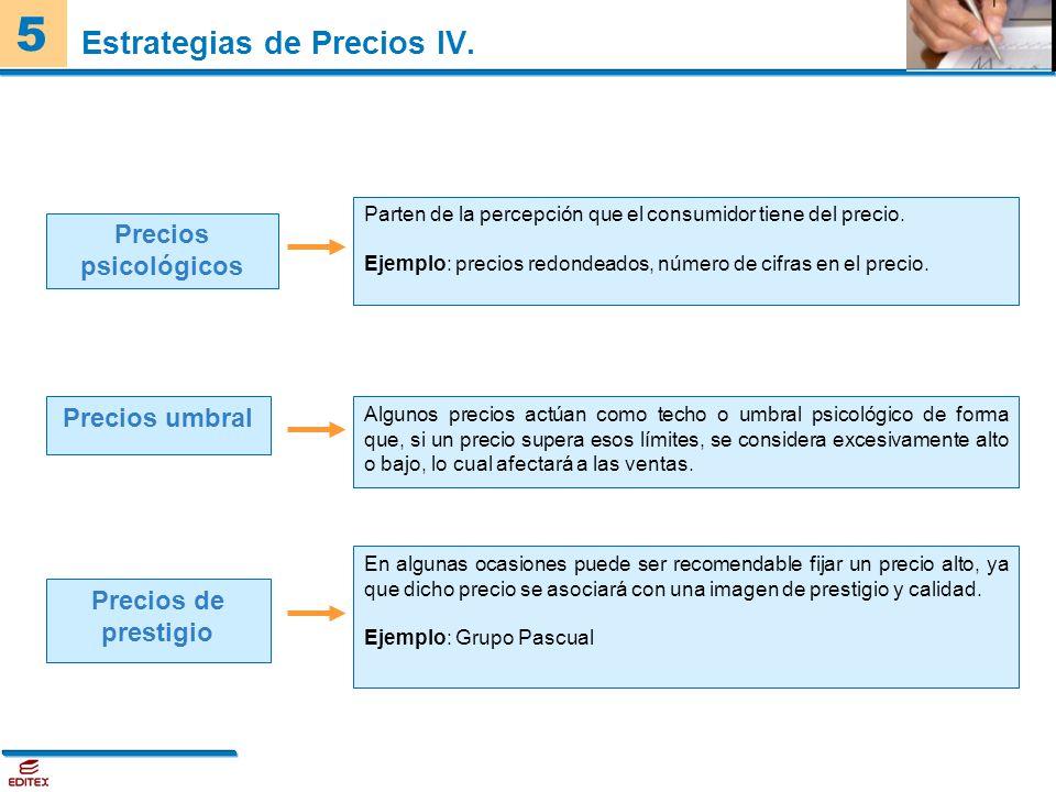 Estrategias de Precios IV.