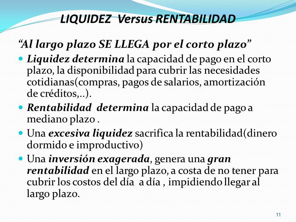 LIQUIDEZ Versus RENTABILIDAD