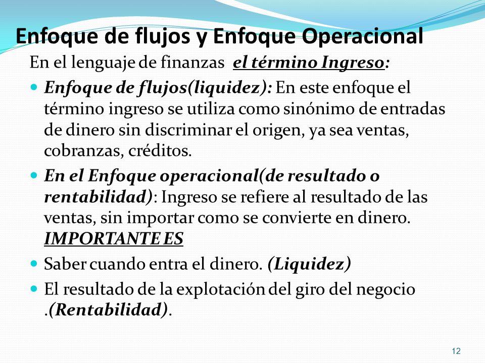 Enfoque de flujos y Enfoque Operacional