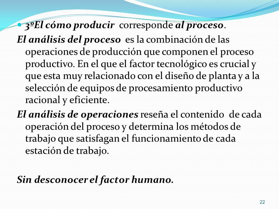 3ºEl cómo producir corresponde al proceso.
