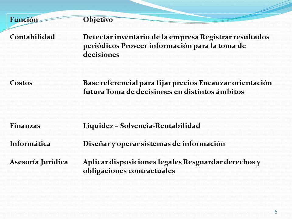 Función Objetivo. Contabilidad. Detectar inventario de la empresa Registrar resultados periódicos Proveer información para la toma de decisiones.