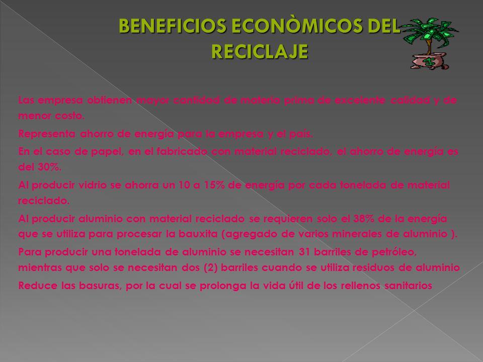 BENEFICIOS ECONÒMICOS DEL RECICLAJE
