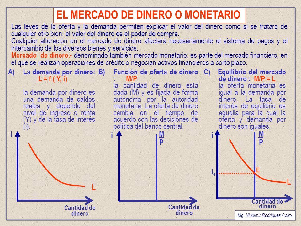 EL MERCADO DE DINERO O MONETARIO