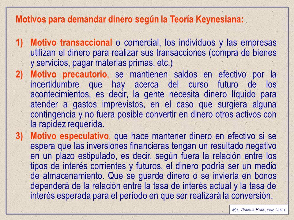 Motivos para demandar dinero según la Teoría Keynesiana: