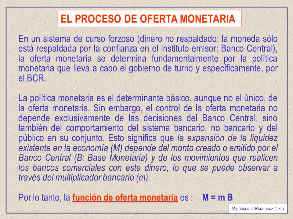 EL PROCESO DE OFERTA MONETARIA