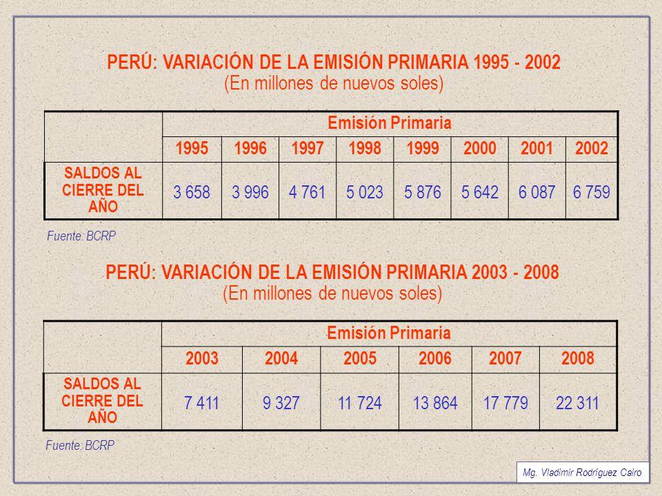 PERÚ: VARIACIÓN DE LA EMISIÓN PRIMARIA 1995 - 2002