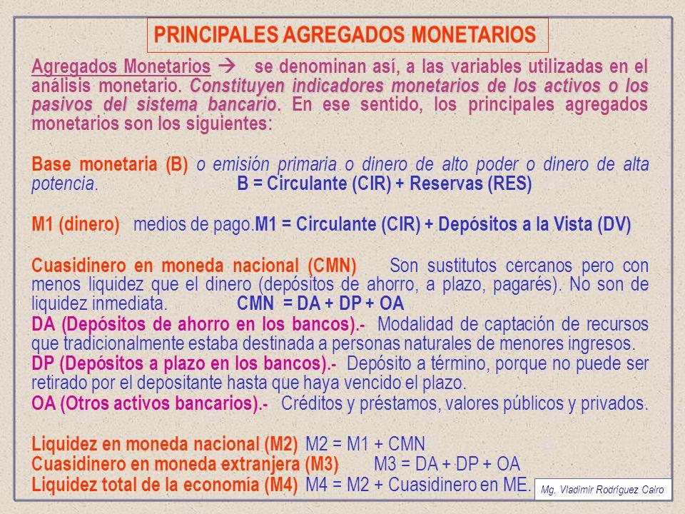 PRINCIPALES AGREGADOS MONETARIOS