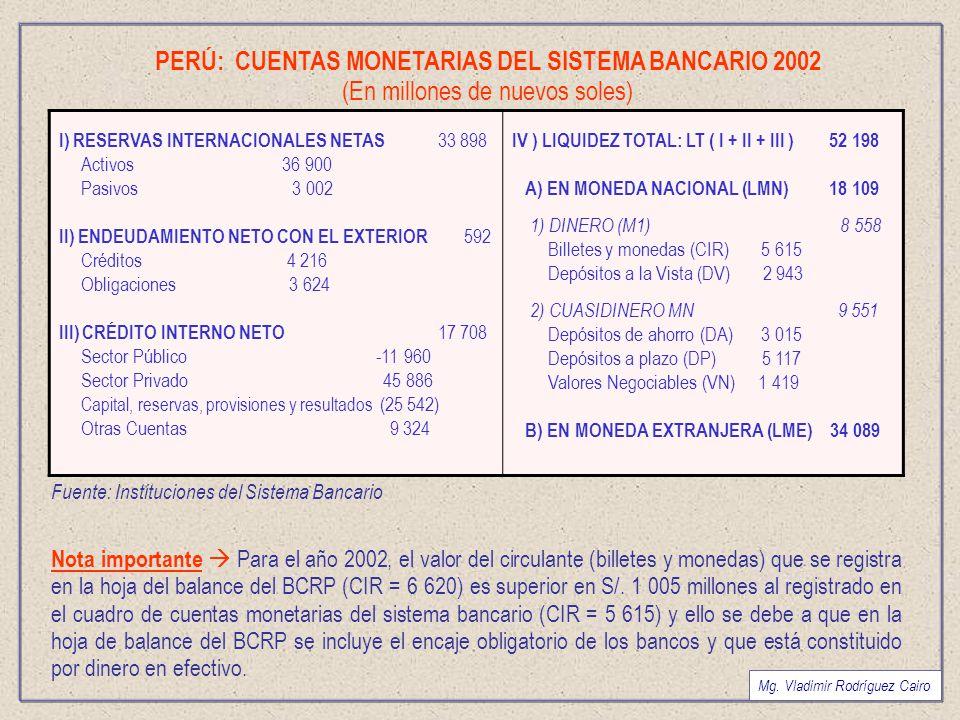 PERÚ: CUENTAS MONETARIAS DEL SISTEMA BANCARIO 2002