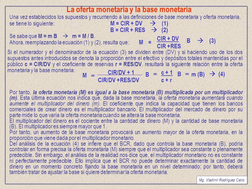 La oferta monetaria y la base monetaria