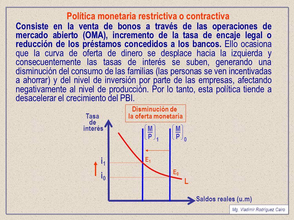 Política monetaria restrictiva o contractiva