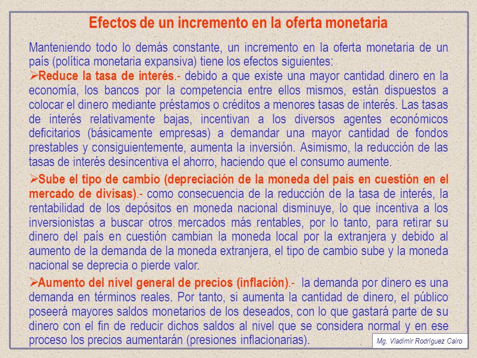 Efectos de un incremento en la oferta monetaria