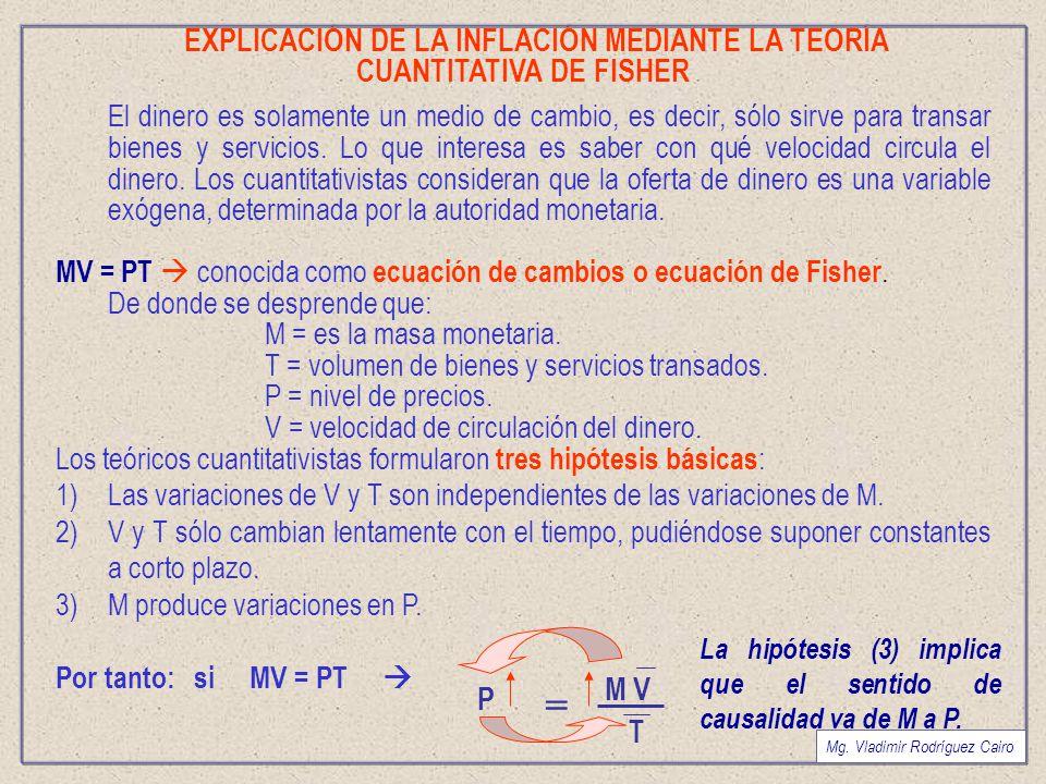 EXPLICACIÓN DE LA INFLACIÓN MEDIANTE LA TEORÍA CUANTITATIVA DE FISHER