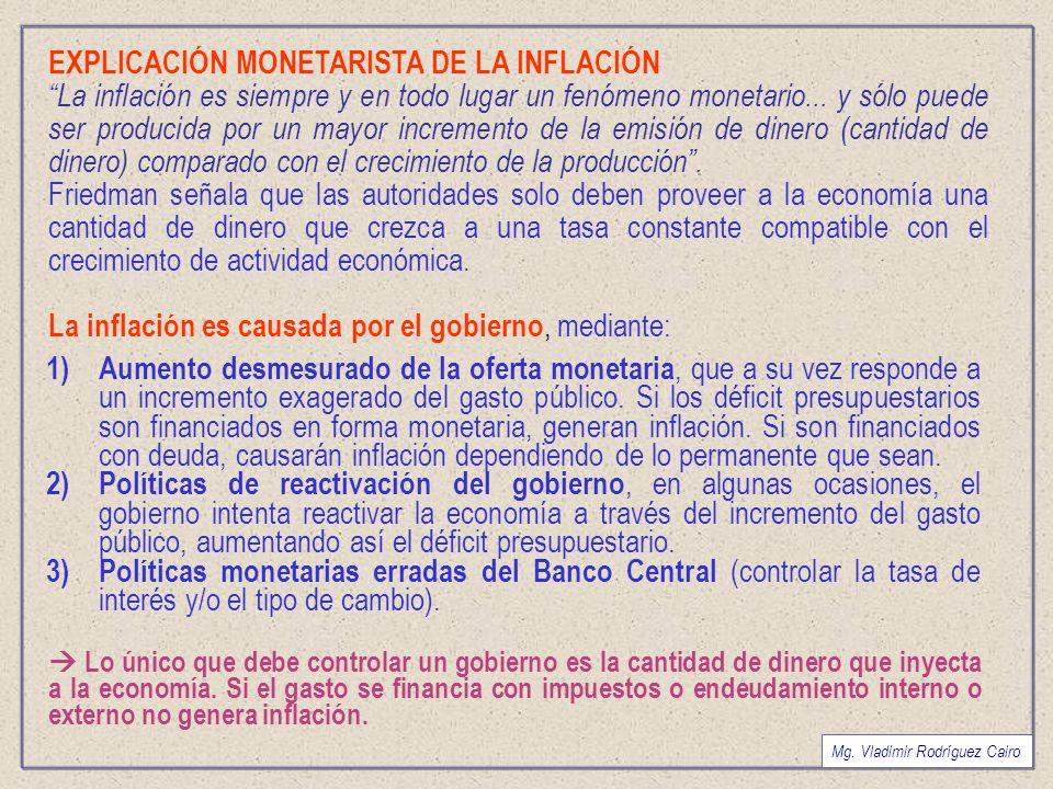 EXPLICACIÓN MONETARISTA DE LA INFLACIÓN