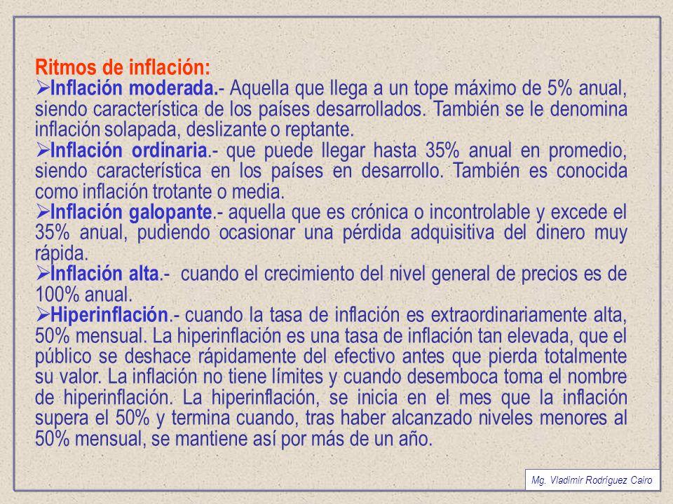 Ritmos de inflación: